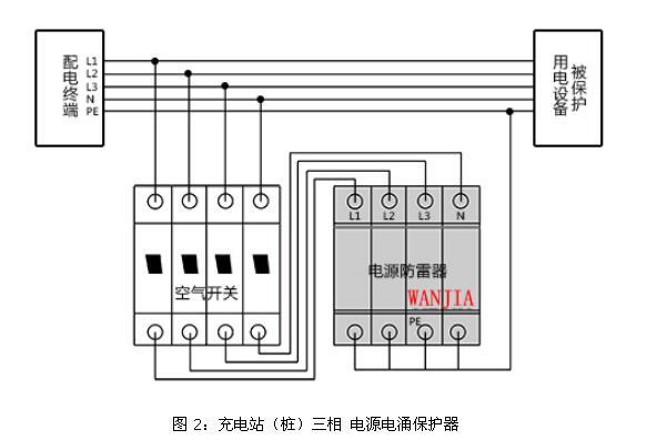 充电站(桩)三相 电源电涌保护器